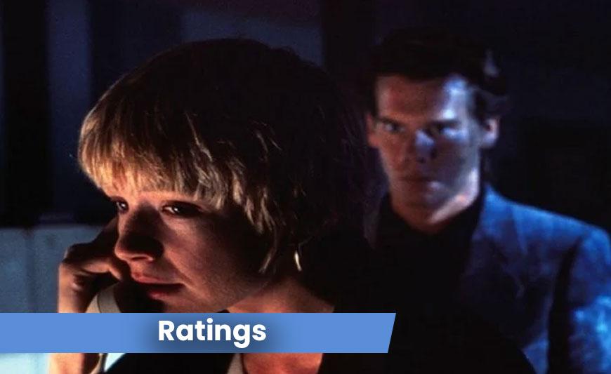Criminal Law ratings